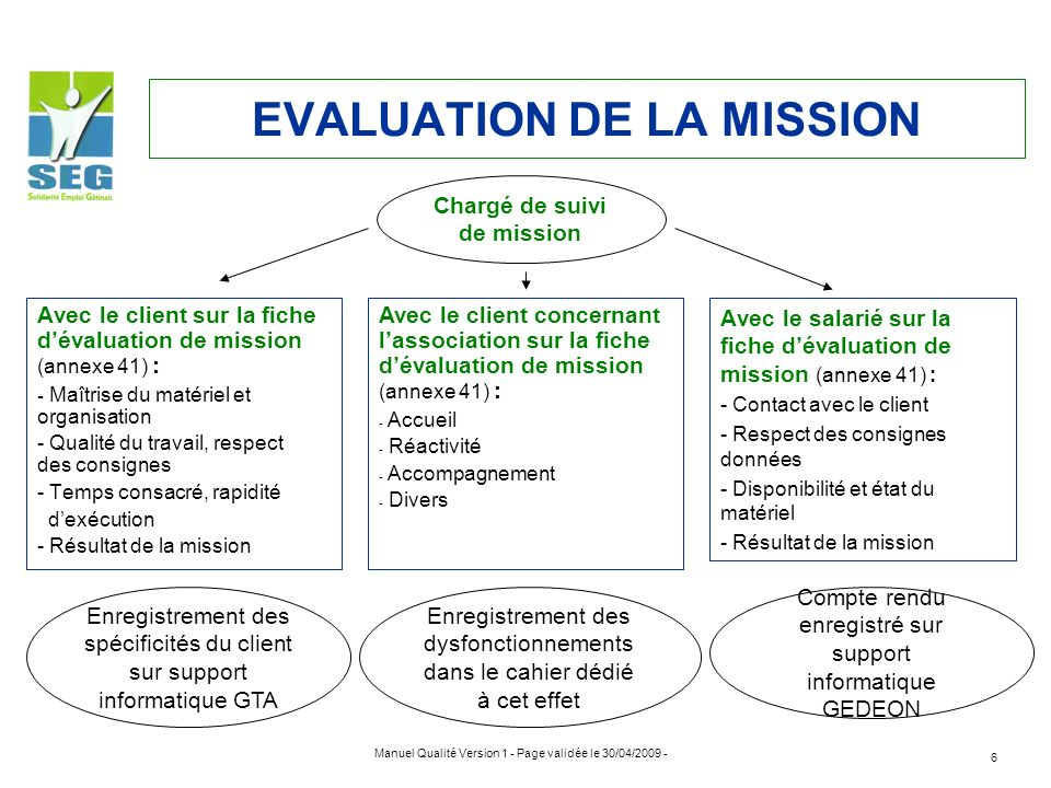EVALUATION DE LA MISSION