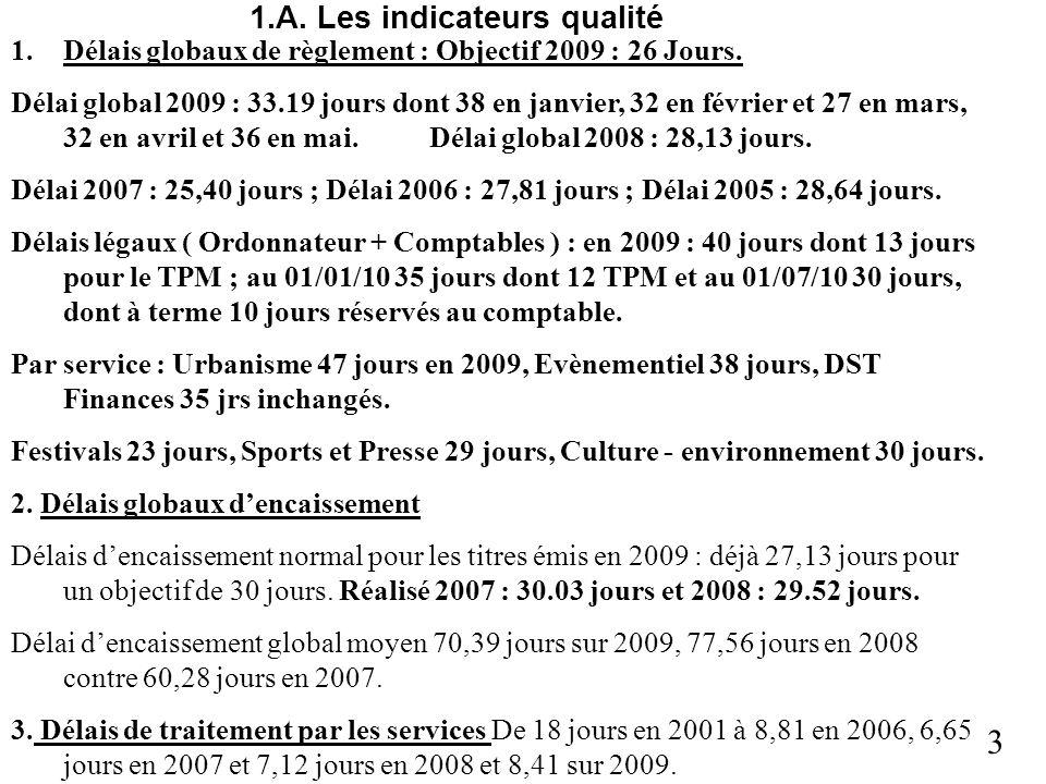 3 1.A. Les indicateurs qualité