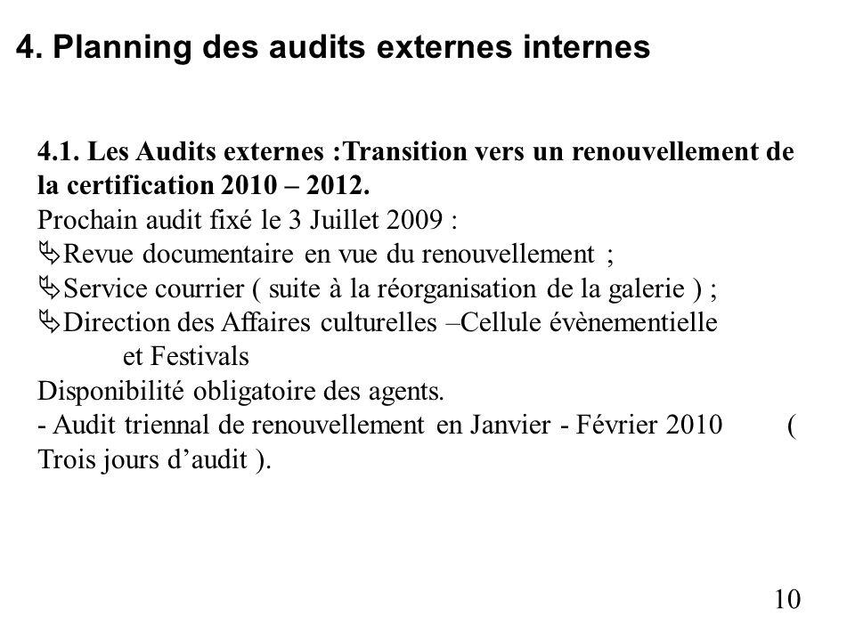 4. Planning des audits externes internes
