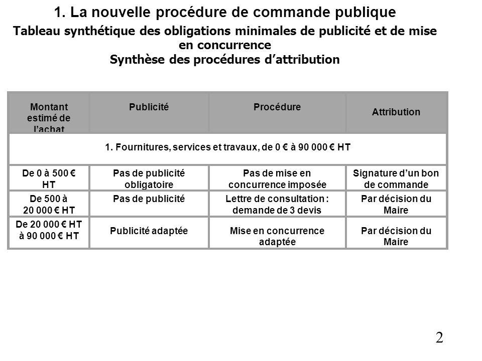 2 1. La nouvelle procédure de commande publique