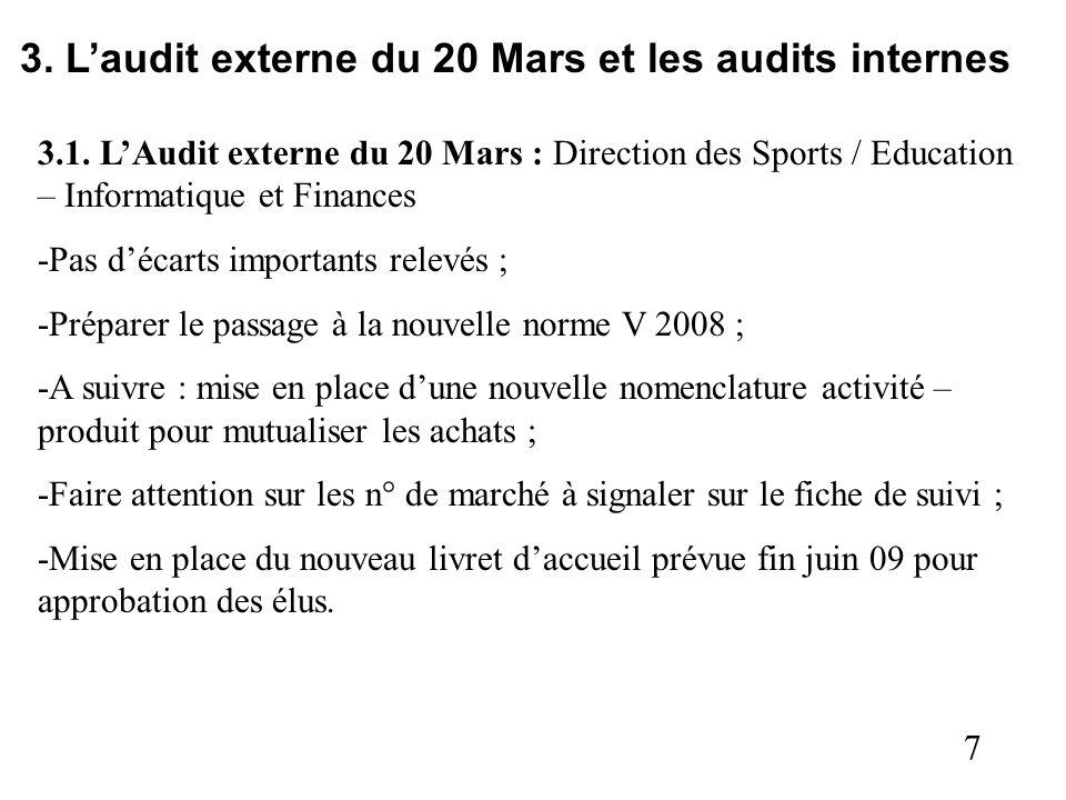 3. L'audit externe du 20 Mars et les audits internes