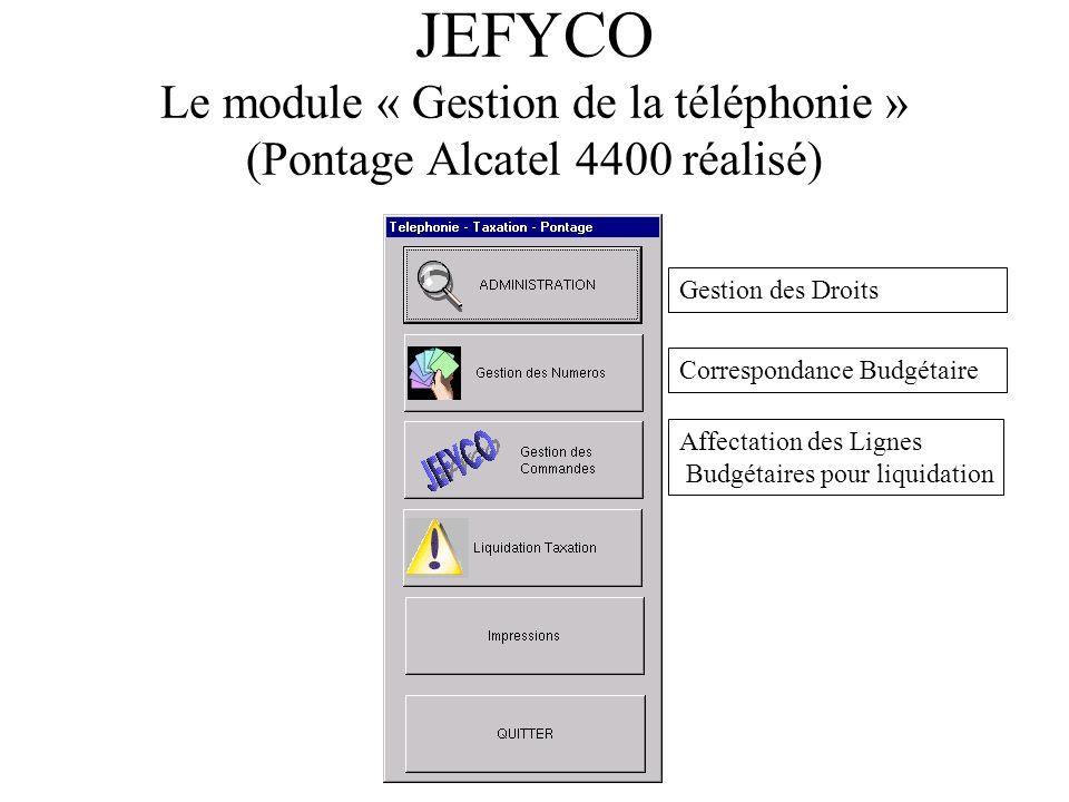 JEFYCO Le module « Gestion de la téléphonie » (Pontage Alcatel 4400 réalisé)