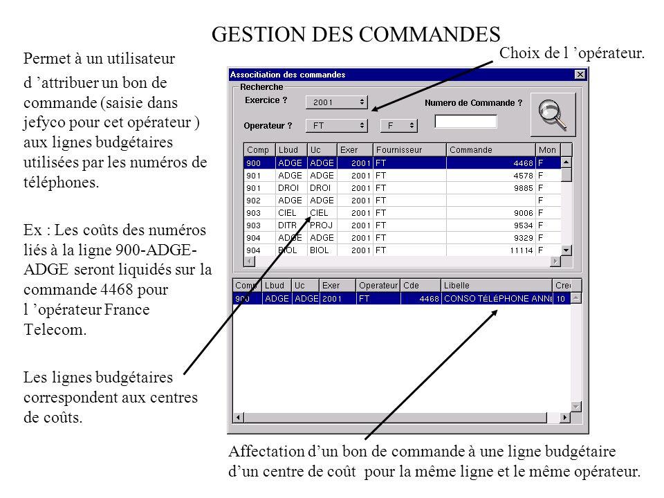 GESTION DES COMMANDES Choix de l 'opérateur. Permet à un utilisateur