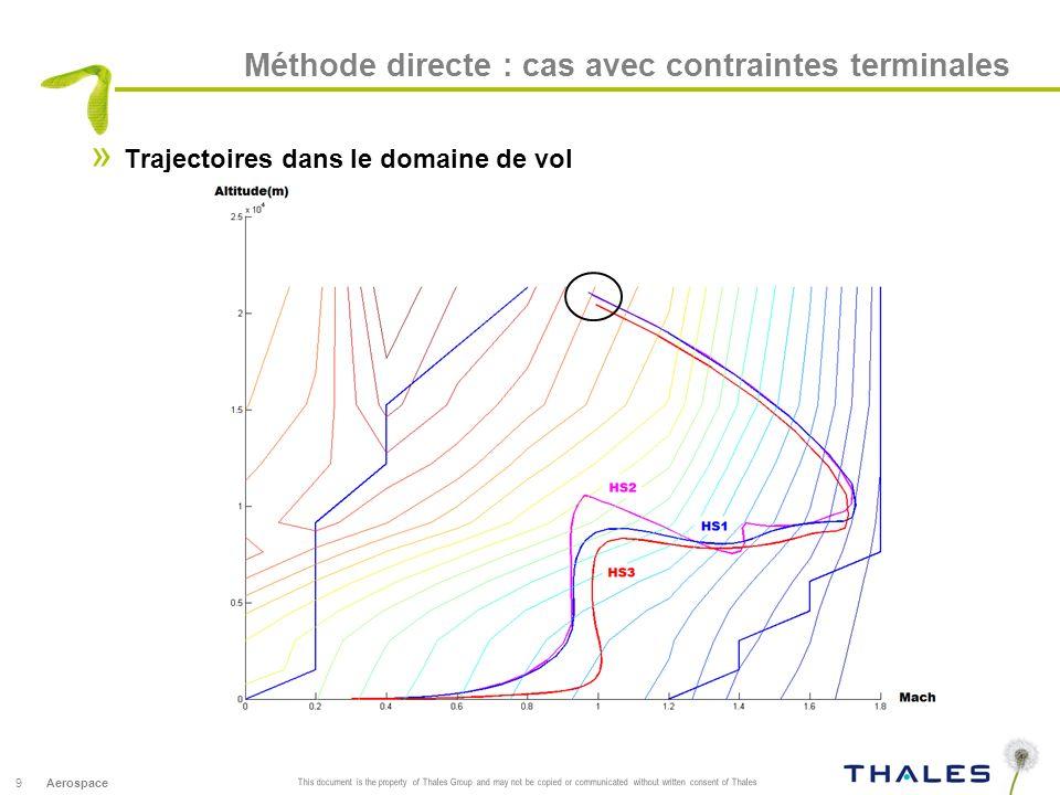 Méthode directe : cas avec contraintes terminales
