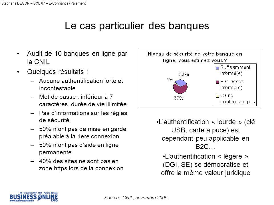 Le cas particulier des banques