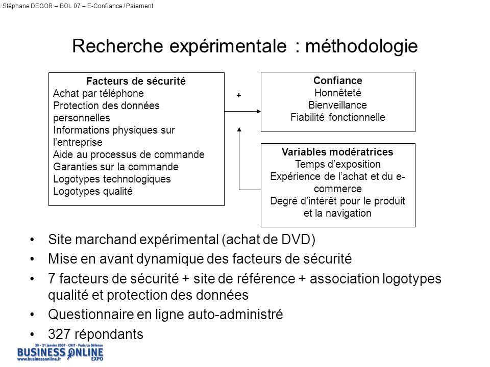 Recherche expérimentale : méthodologie
