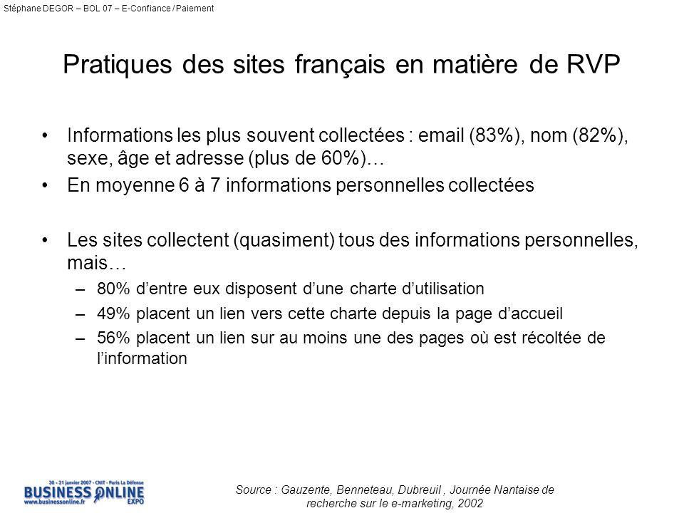 Pratiques des sites français en matière de RVP