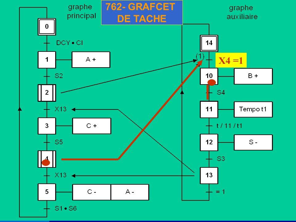 762- GRAFCET DE TACHE X4 =1 1 Problème d 'automatisme 2 Généralités