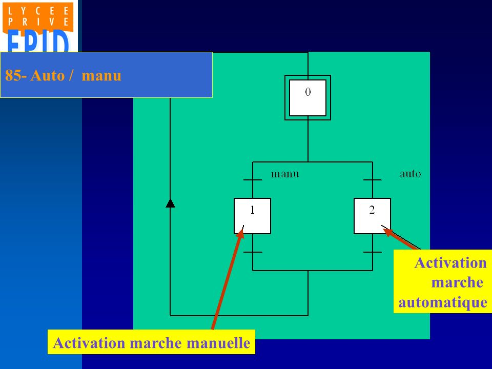 Activation marche manuelle