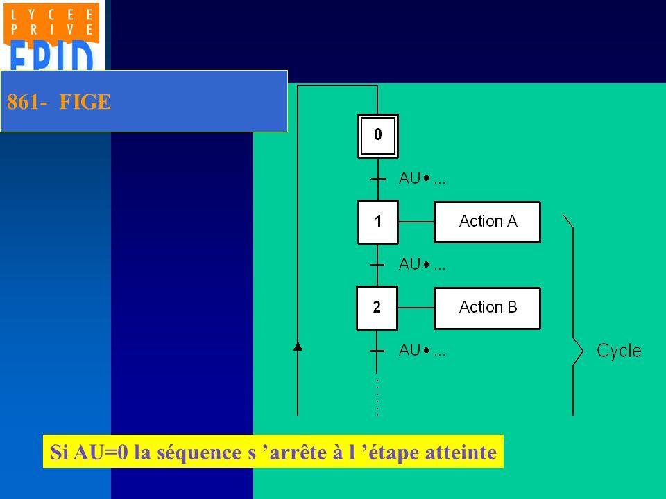 861- FIGE Si AU=0 la séquence s 'arrête à l 'étape atteinte