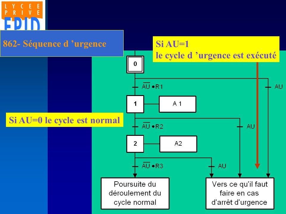 862- Séquence d 'urgence Si AU=1 le cycle d 'urgence est exécuté Si AU=0 le cycle est normal