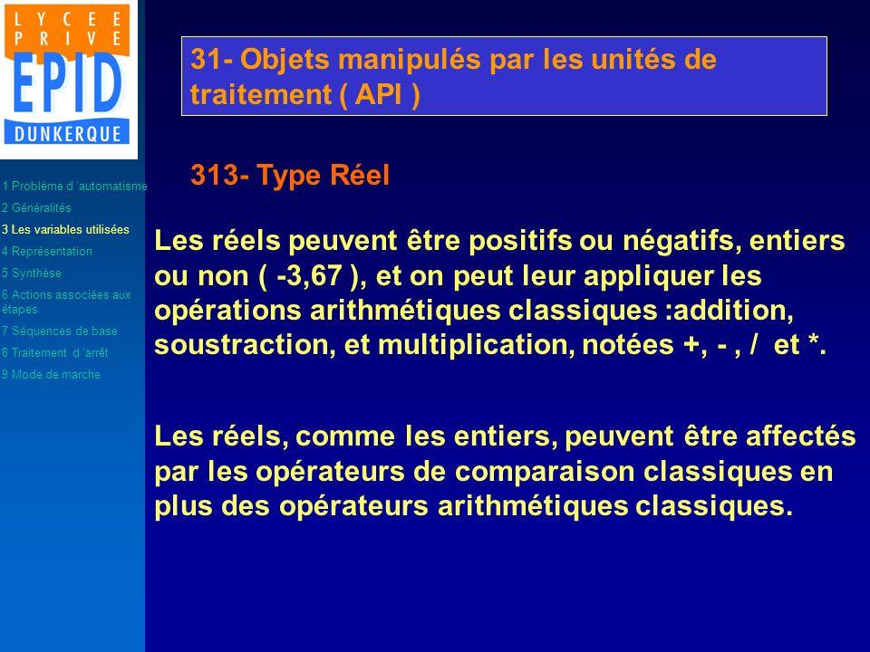 31- Objets manipulés par les unités de traitement ( API )