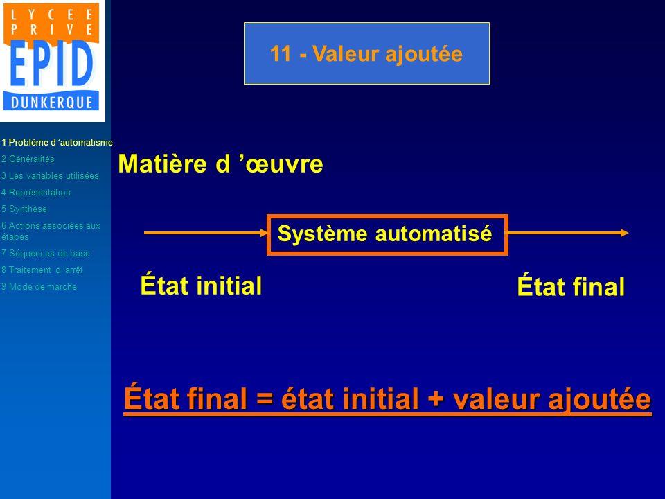 État final = état initial + valeur ajoutée