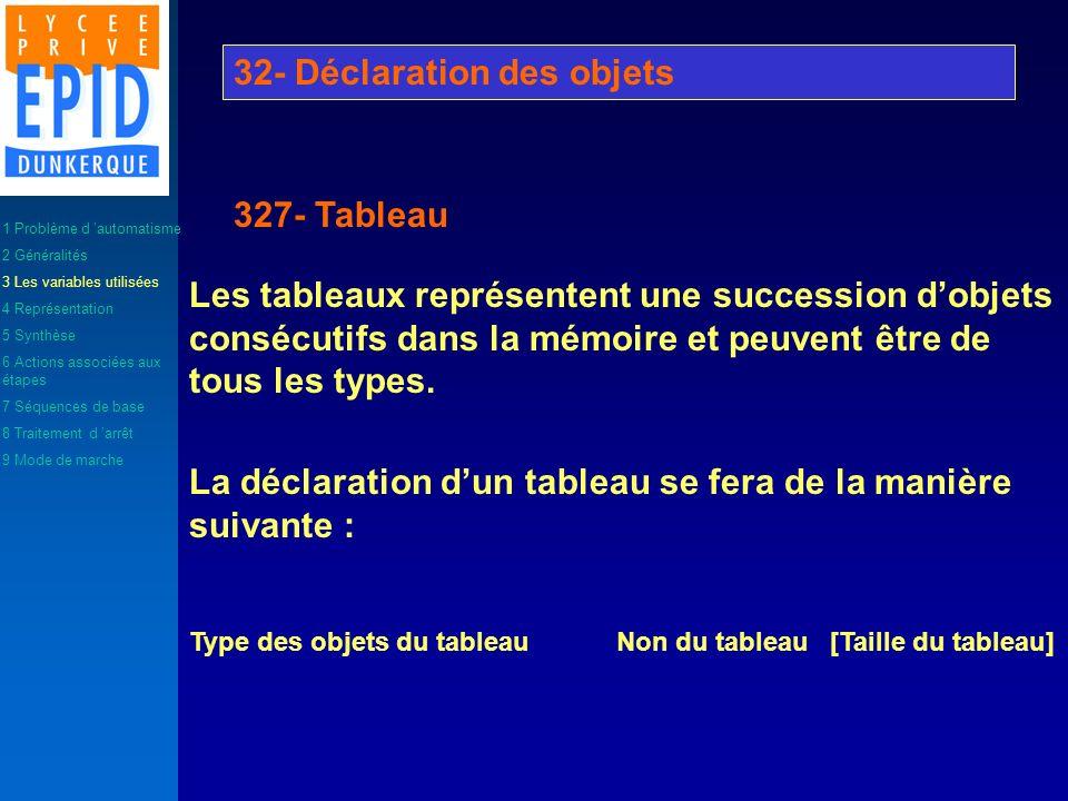 32- Déclaration des objets