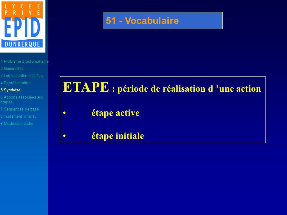 ETAPE : période de réalisation d 'une action