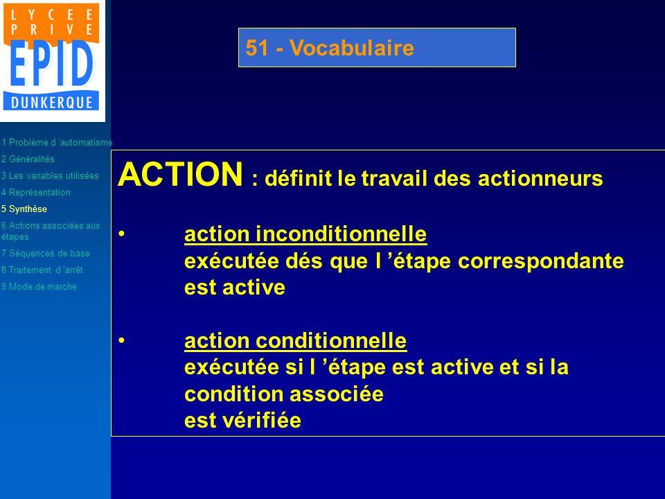 ACTION : définit le travail des actionneurs