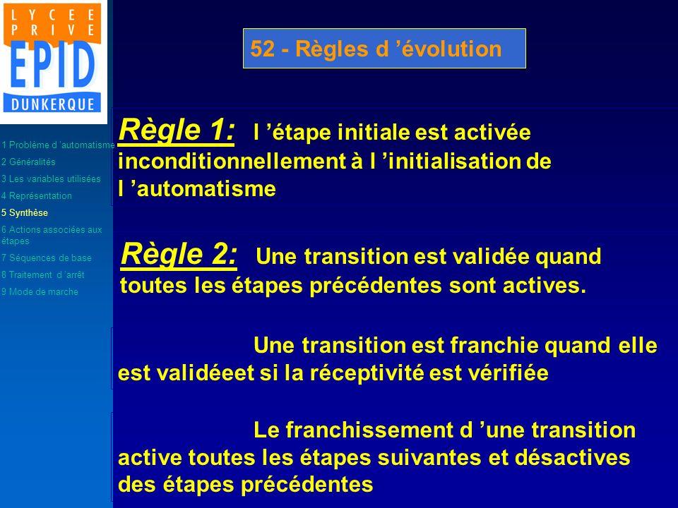 52 - Règles d 'évolution Règle 1: l 'étape initiale est activée inconditionnellement à l 'initialisation de l 'automatisme.