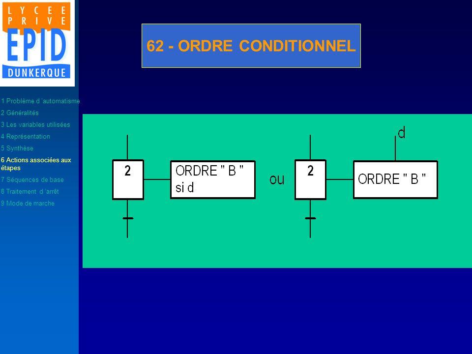 62 - ORDRE CONDITIONNEL 1 Problème d 'automatisme 2 Généralités