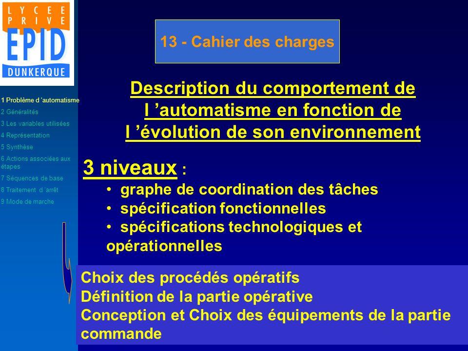 13 - Cahier des charges Description du comportement de l 'automatisme en fonction de. l 'évolution de son environnement.
