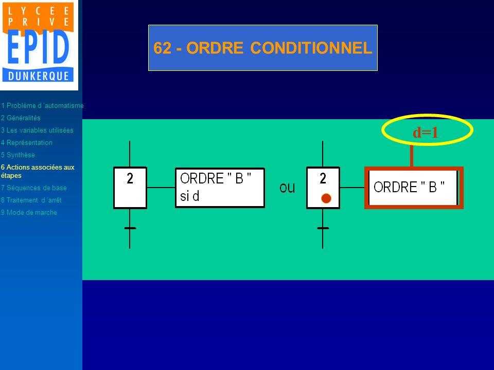 62 - ORDRE CONDITIONNEL d=1 1 Problème d 'automatisme 2 Généralités