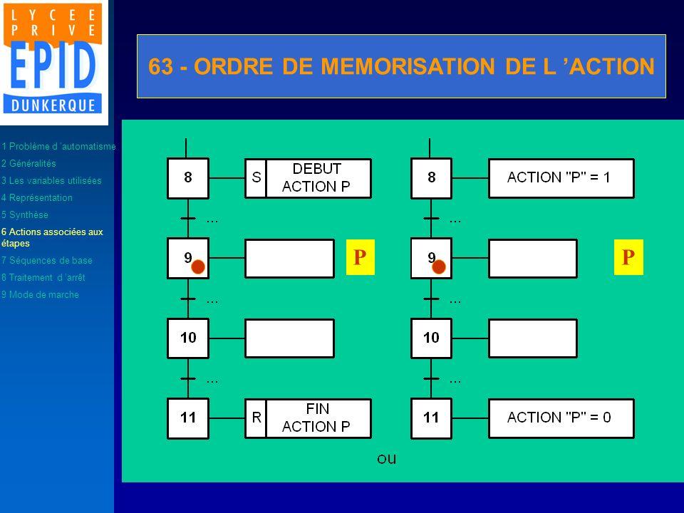 63 - ORDRE DE MEMORISATION DE L 'ACTION