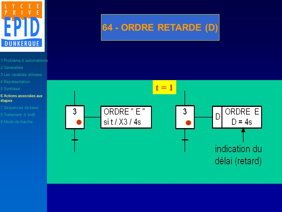 64 - ORDRE RETARDE (D) t = 1 1 Problème d 'automatisme 2 Généralités