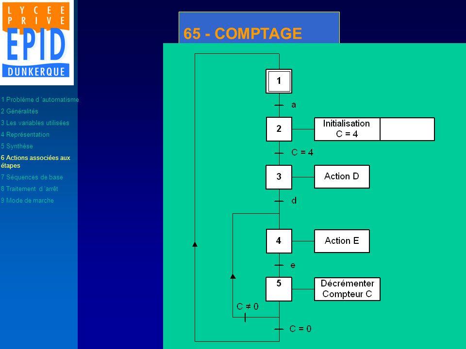 65 - COMPTAGE 1 Problème d 'automatisme 2 Généralités