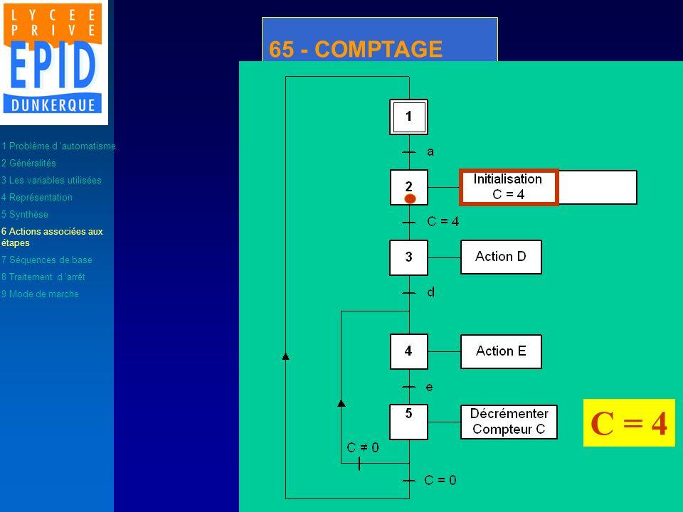 C = 4 65 - COMPTAGE 1 Problème d 'automatisme 2 Généralités