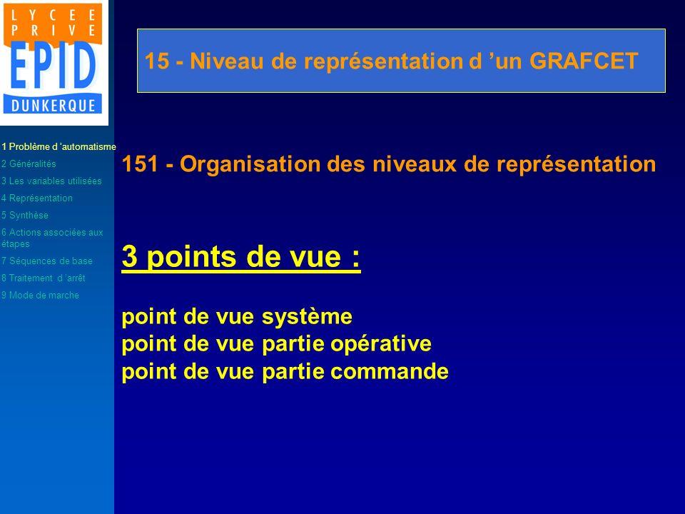 3 points de vue : 15 - Niveau de représentation d 'un GRAFCET