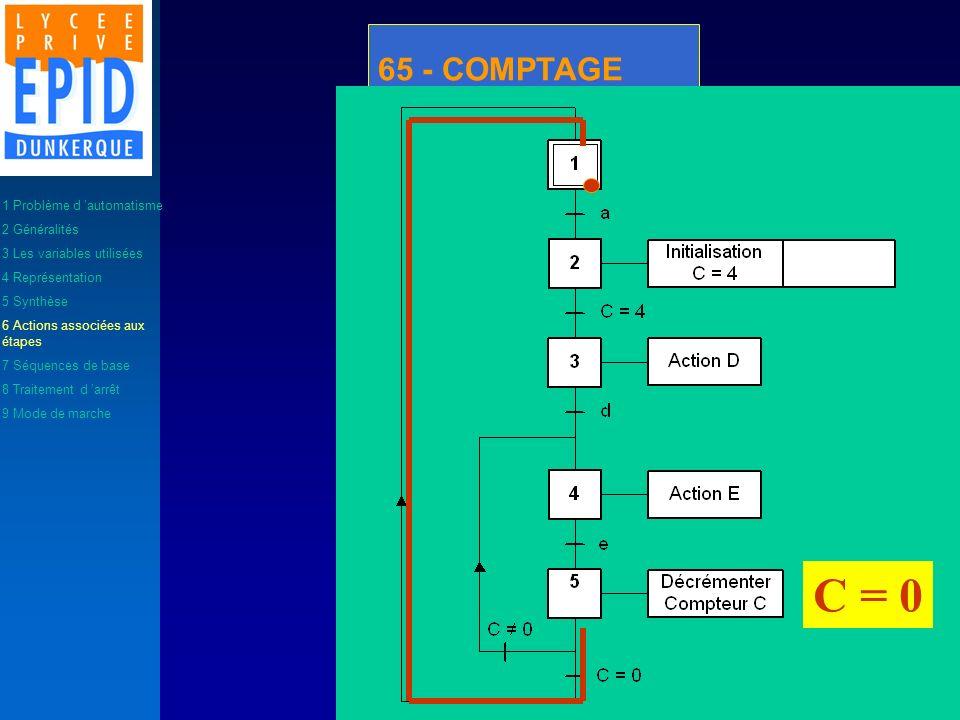 C = 0 65 - COMPTAGE 1 Problème d 'automatisme 2 Généralités