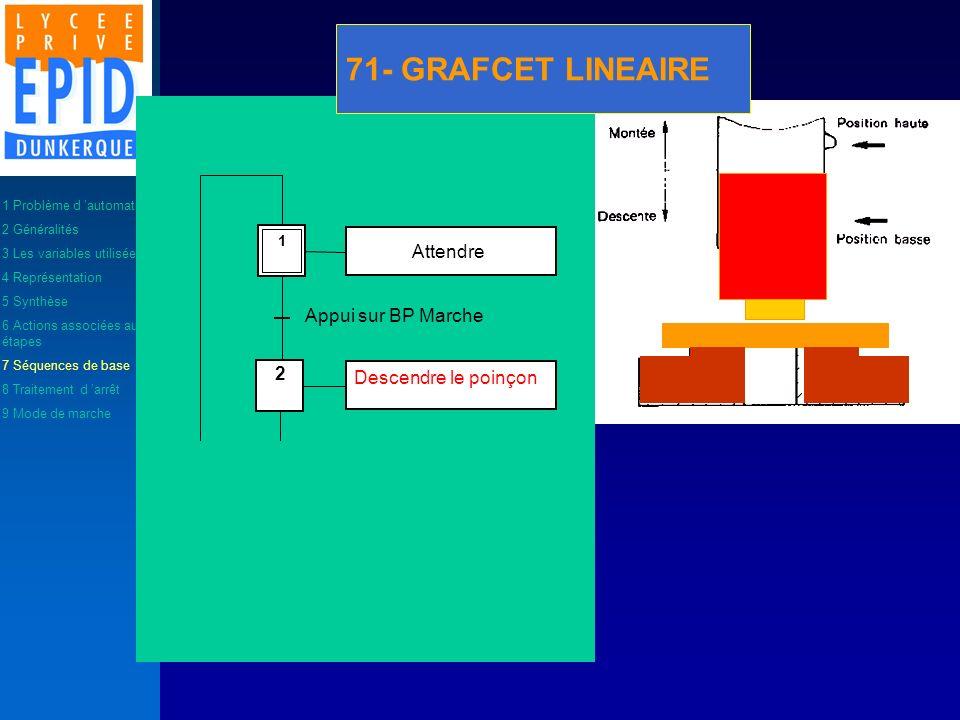71- GRAFCET LINEAIRE 4 Attendre Appui sur BP Marche 2