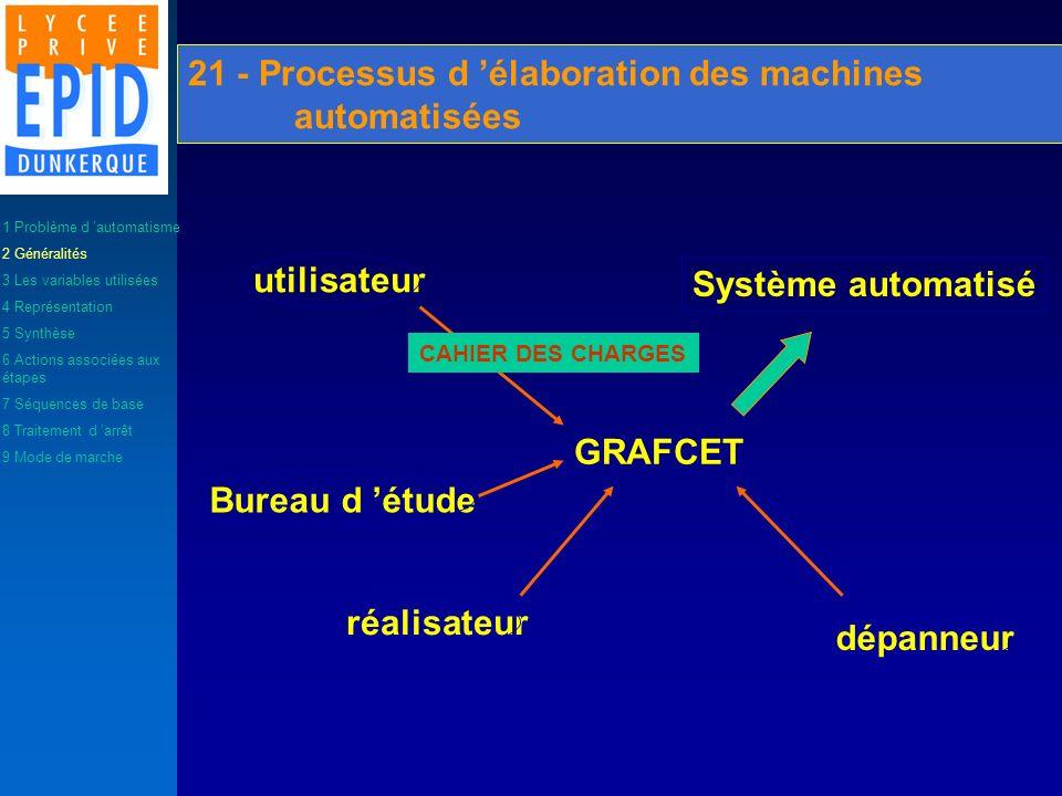 21 - Processus d 'élaboration des machines automatisées