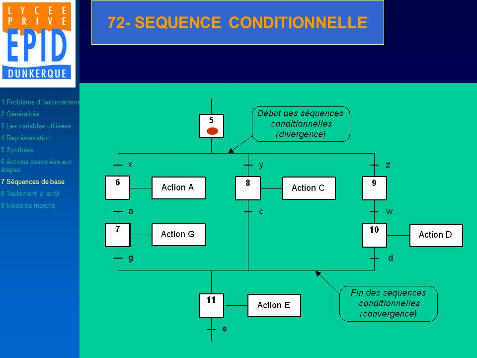 72- SEQUENCE CONDITIONNELLE