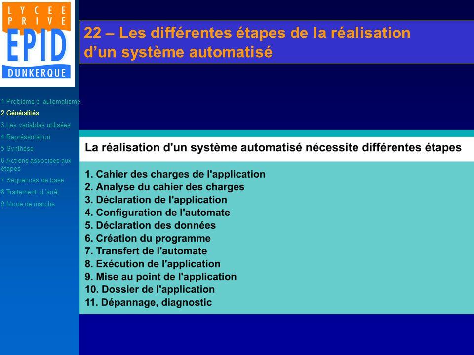22 – Les différentes étapes de la réalisation d'un système automatisé