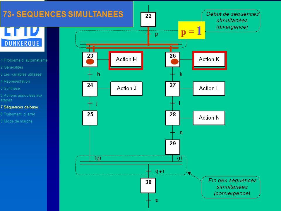p = 1 73- SEQUENCES SIMULTANEES 1 Problème d 'automatisme