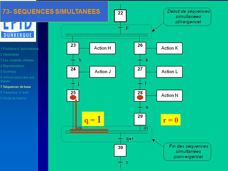 q = 1 r = 0 73- SEQUENCES SIMULTANEES 1 Problème d 'automatisme