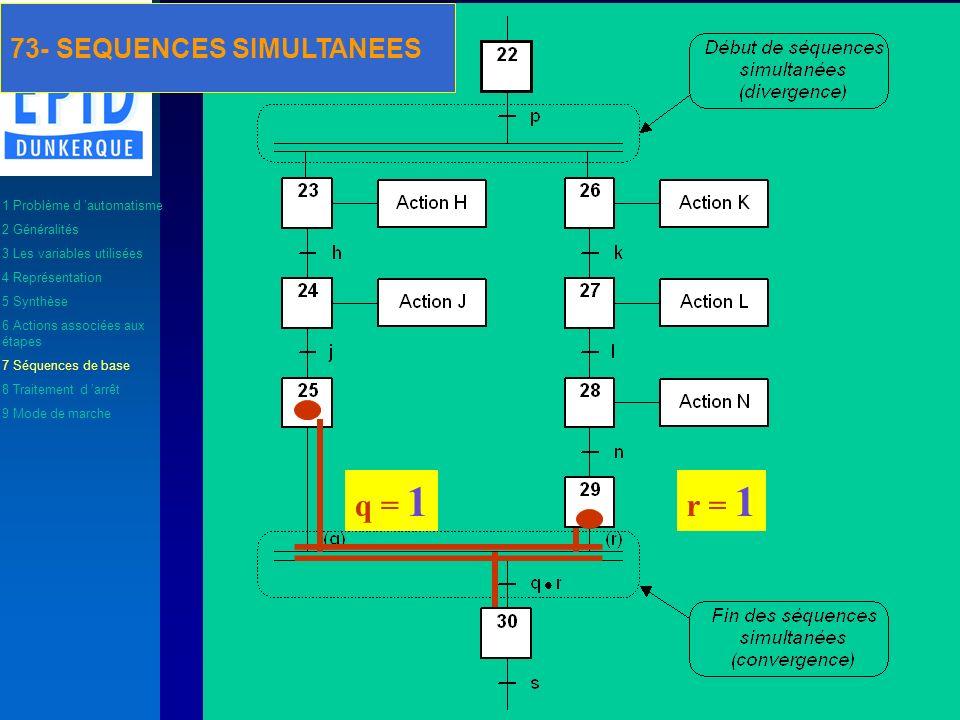 q = 1 r = 1 73- SEQUENCES SIMULTANEES 1 Problème d 'automatisme