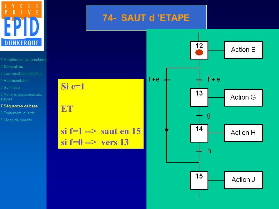74- SAUT d 'ETAPE Si e=1 ET si f=1 --> saut en 15