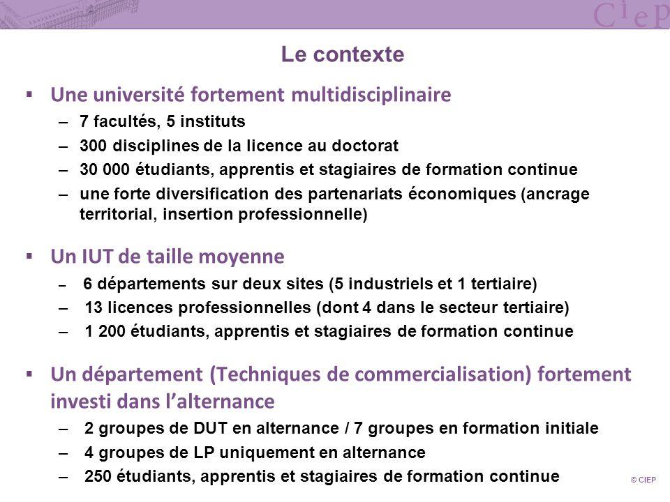 Une université fortement multidisciplinaire