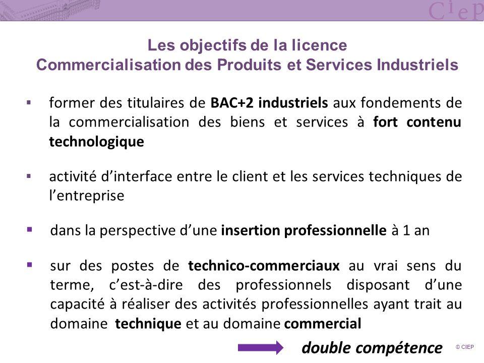 Les objectifs de la licence Commercialisation des Produits et Services Industriels