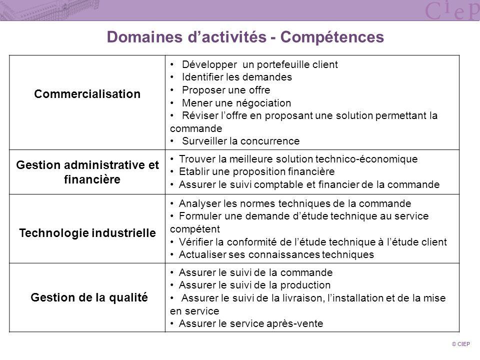 Domaines d'activités - Compétences