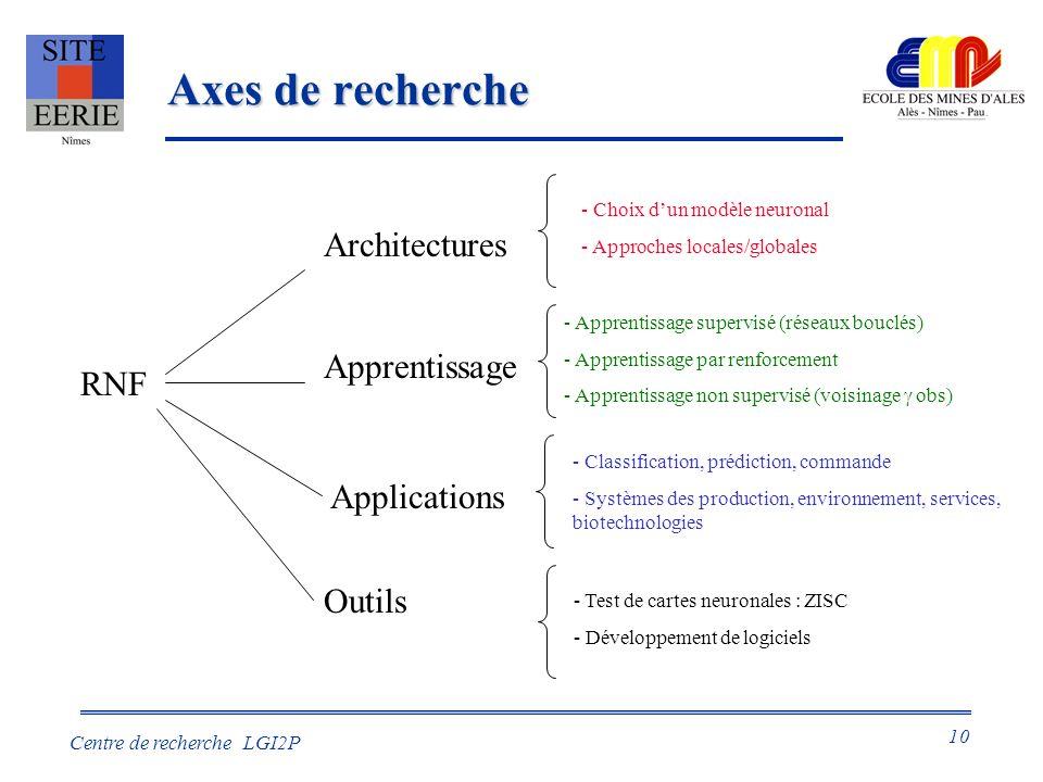 Axes de recherche Architectures Apprentissage RNF Applications Outils