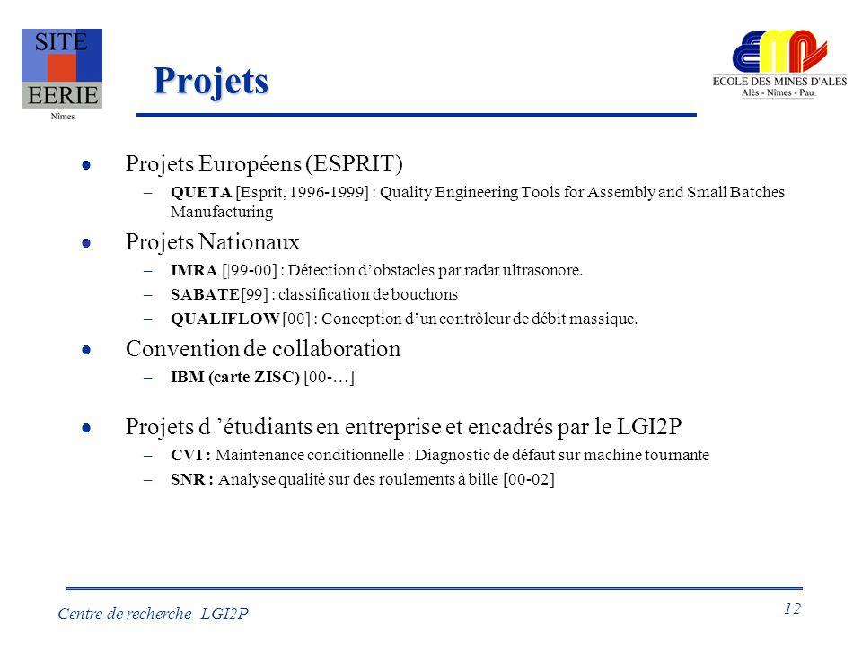 Projets Projets Européens (ESPRIT) Projets Nationaux