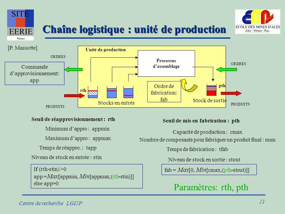 Chaîne logistique : unité de production