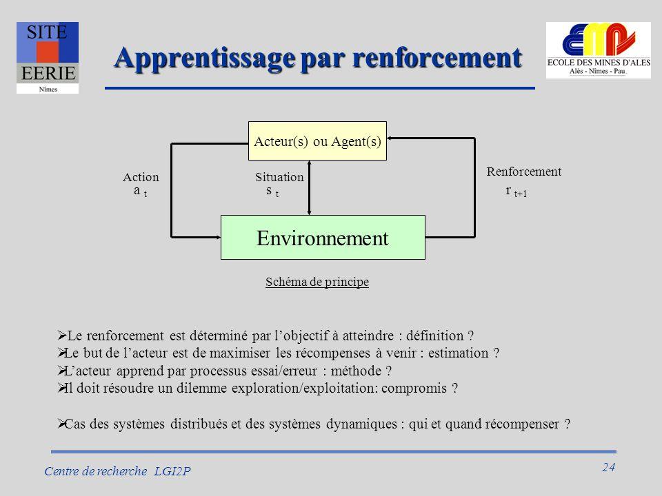 Apprentissage par renforcement