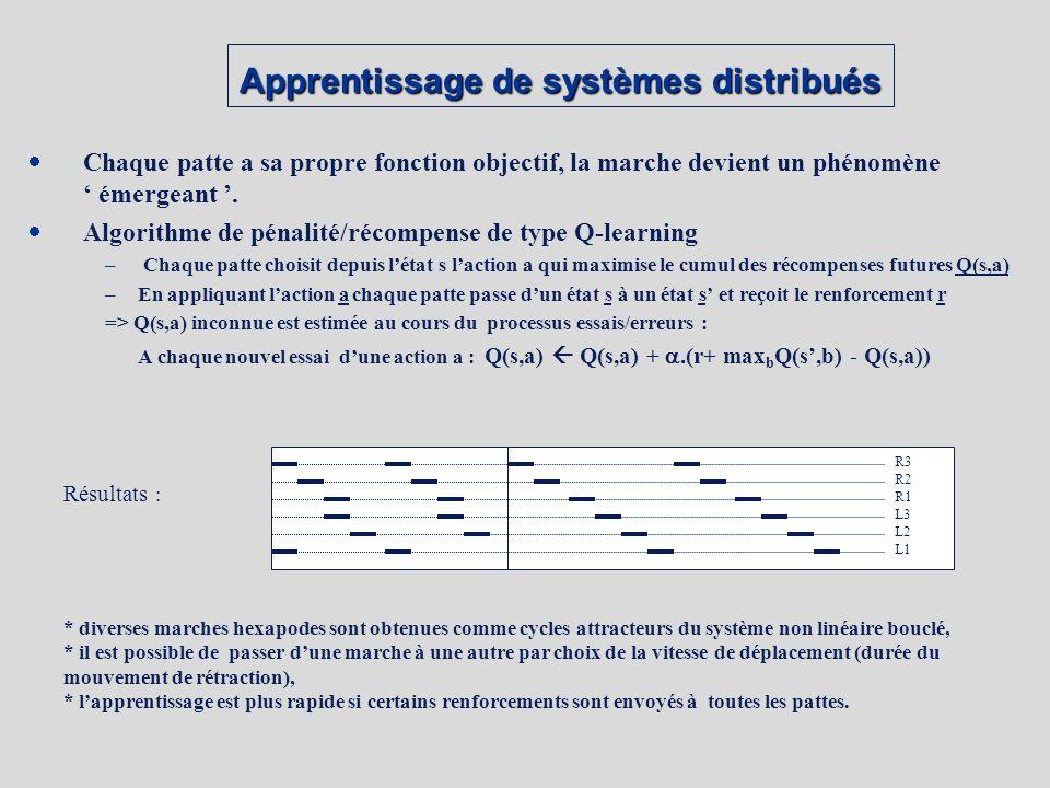 Apprentissage de systèmes distribués