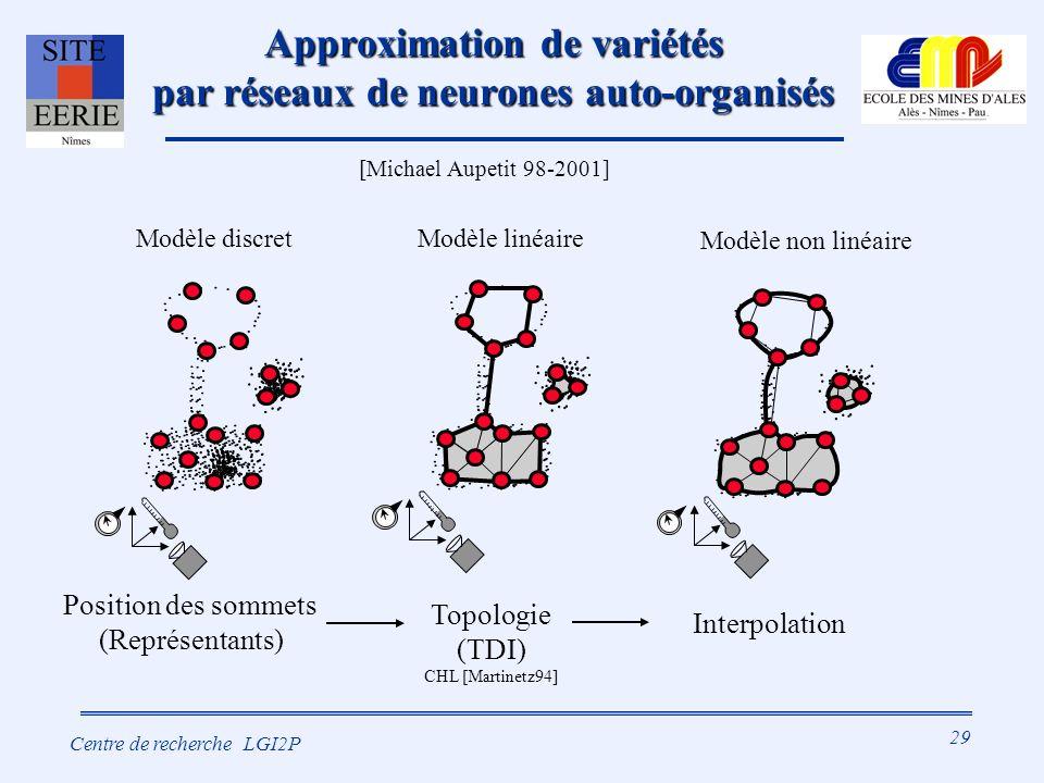 Approximation de variétés par réseaux de neurones auto-organisés