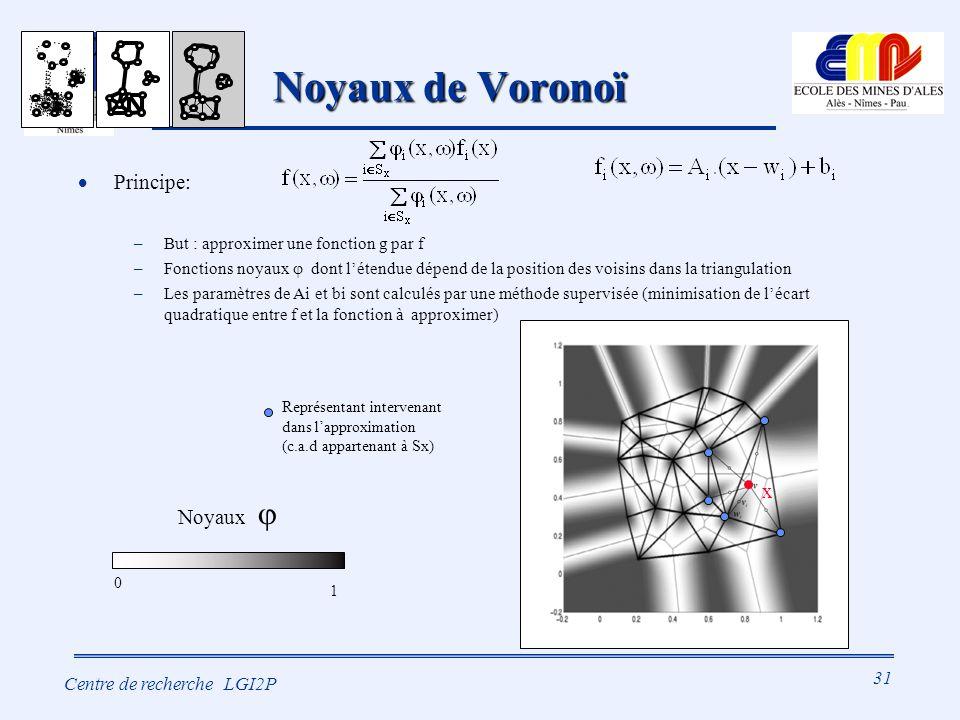 Noyaux de Voronoï j Principe: x Noyaux