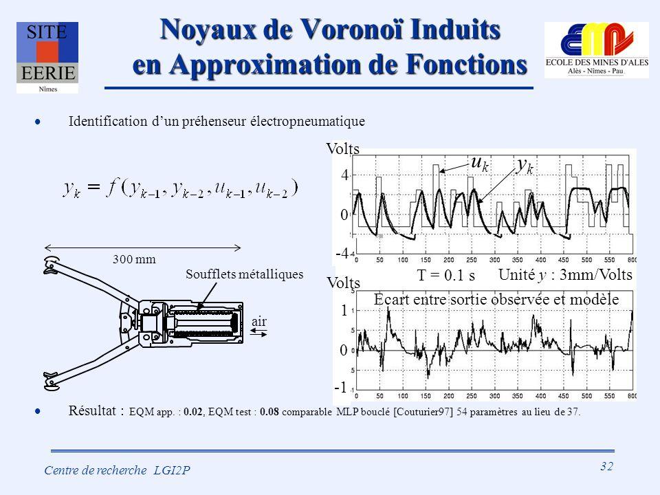 Noyaux de Voronoï Induits en Approximation de Fonctions