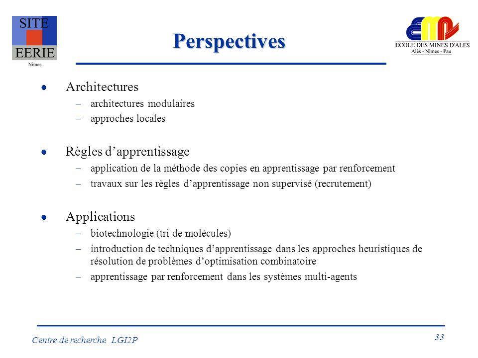 Perspectives Architectures Règles d'apprentissage Applications